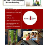 100% Financing, Zero Down Payment, Texas Home Buyers